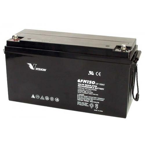 Acquy viễn thông Visson 100Ah/12V