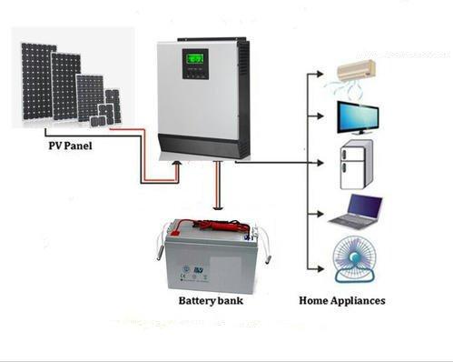 Hệ thống Điện mặt trời độc lập – Offgrid Solar