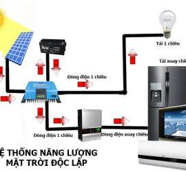 Hệ thống điện năng lượng mặt trời độc lập