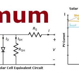 MPPT là gì và ý nghĩa của MPPT trong hệ thống điện mặt trời