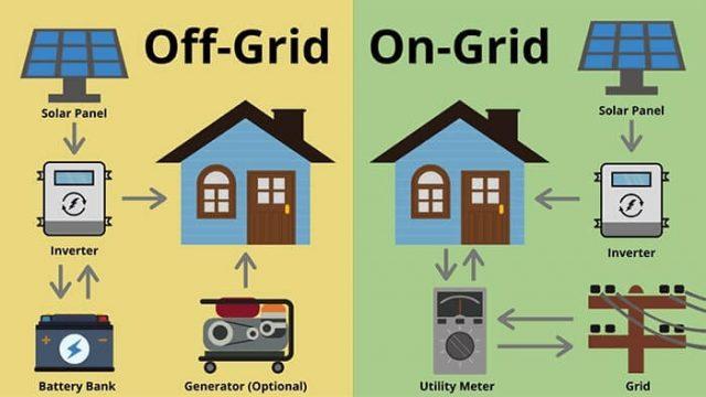 Các mô hình điện năng lượng mặt trời phổ biến hiện nay